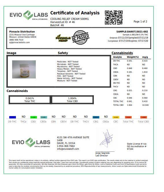 Pinnacle Hemp Full Spectrum Relief Cream 500mg CBD 1