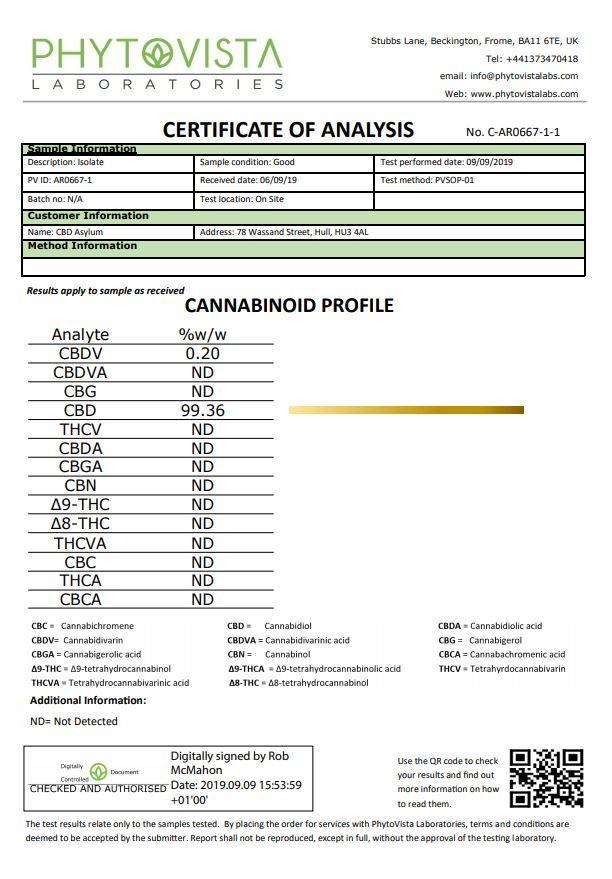 CBD Asylum Pro Shot Enhancer 250mg CBD 60ml