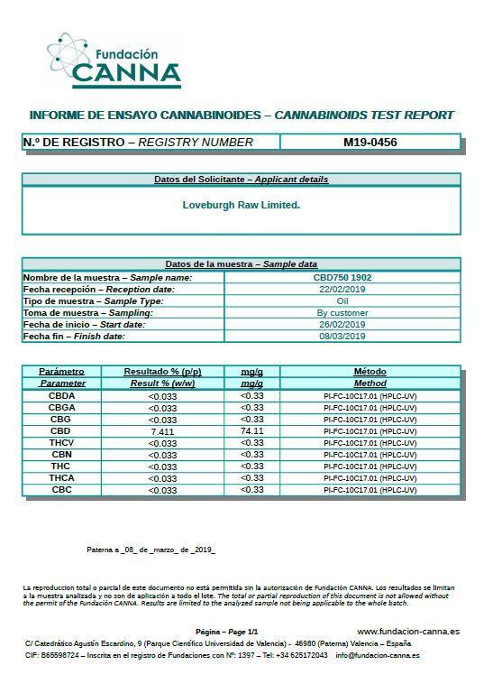 Loveburgh 750mg MCT CBD Oil 10ml